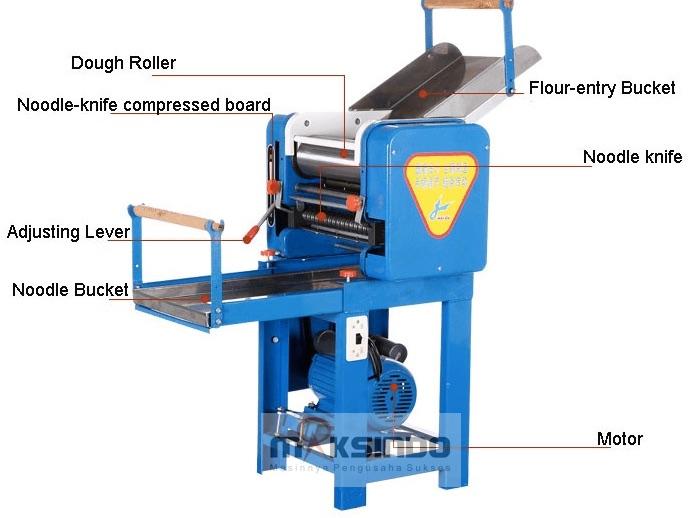 Mesin Cetak Mie Industrial (MKS 5